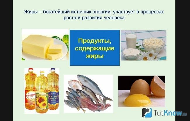Продукти, що містять жири
