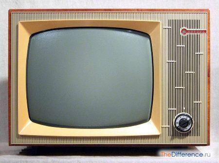 відміну цифрового телебачення від кабельного