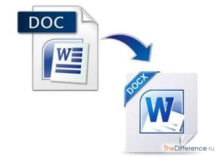 відміну формату doc від docx