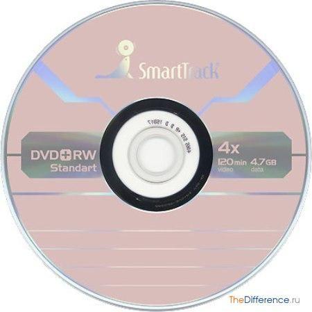 відміну DVD-R (W) від DVD + R (W)