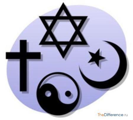 Чим відрізняється філософія від міфології і релігії?