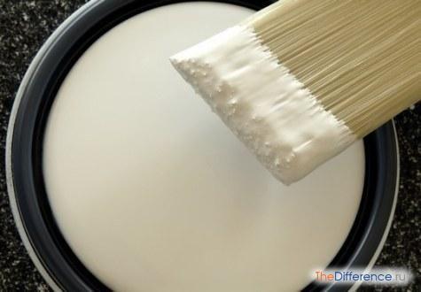 чим відрізняється грунтовка від фарби