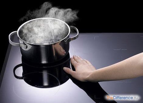 Чим відрізняється індукційна плита від електричної?