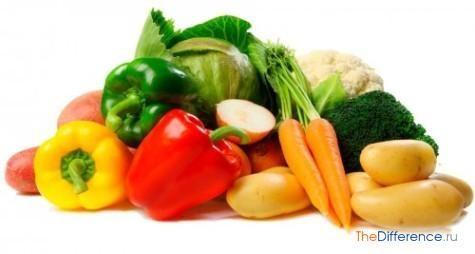 відміну ягоди від овочів