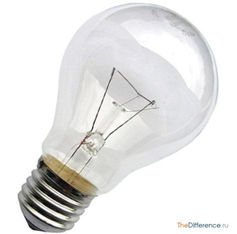 чим відрізняється лампа розжарювання від лампи люмінесцентної