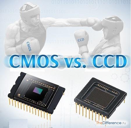 відміну матриць CCD від CMOS