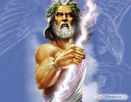 Чим відрізняється міф від легенди?