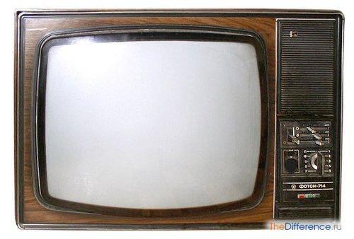 відміну телевізора від монітора