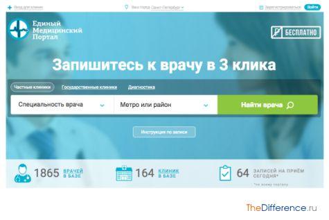 різниця між онлайн та оффлайн