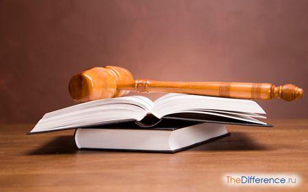 відміну злочину від правопорушення