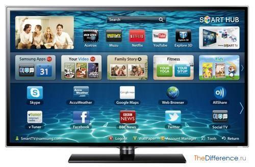 відміну Smart TV від звичайного телевізора