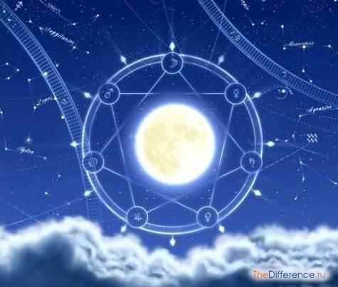 чим відрізняється сонячний календар від місячного
