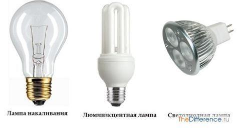 відміну світлодіода від лампочки