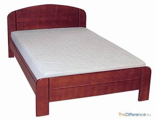 різниця між тахтою і ліжком