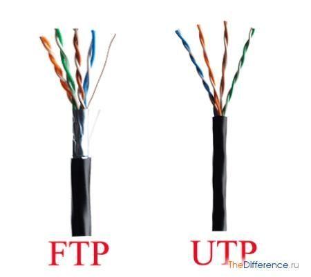 відміну кабелів UTP від FTP