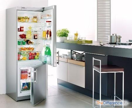 відміну вбудованого холодильника від окремо стоїть