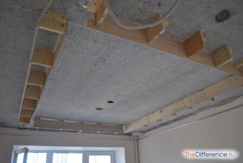Чим відрізняються натяжні стелі від підвісних стель?