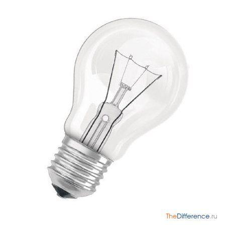 відміну звичайної лампочки від енергозберігаючої