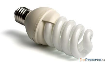 різниця між звичайною і енергозберігаючої лампочкою