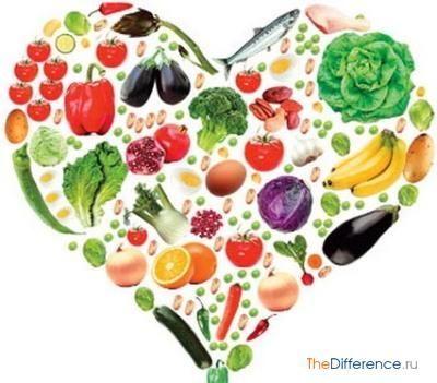 Чим харчуватися, щоб серце було здоровим?