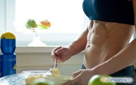 що можна з`їсти після тренування