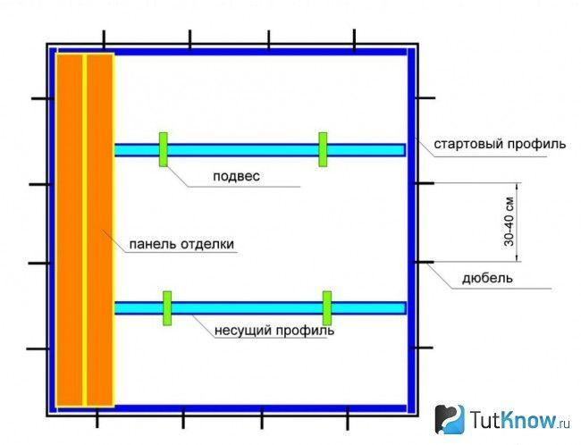 Схема дерев`яного рейкової стелі