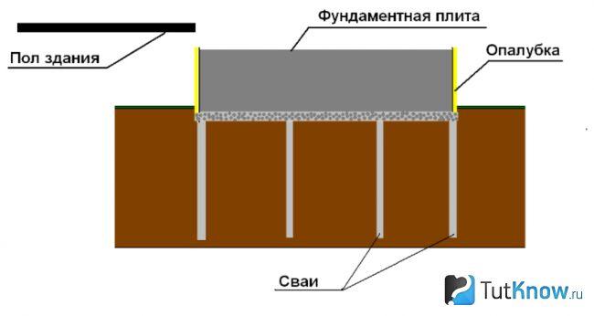 Фундамент під піч у лазні: інструкція з монтажу