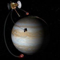 Цікаві факти про космічних кораблях і дослідженнях планет