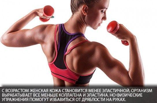 Особливості виконання вправ