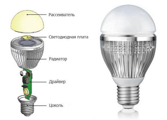 пристрій світлодіодної лампи