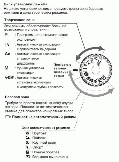 Модулі для браузера