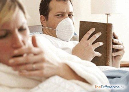 відміну алергічного кашлю від звичайного