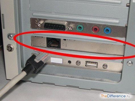 як підключити комп`ютер до інтернету