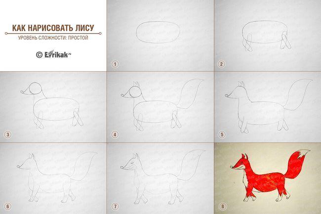 Як малювати лисичку.