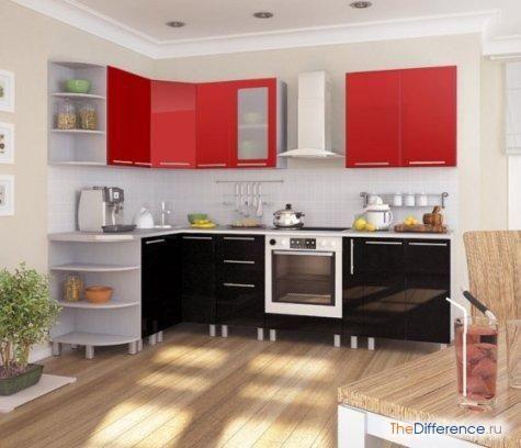 пофарбувати старий кухонний гарнітур