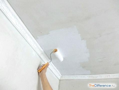Як пофарбувати стелю водоемульсіонкой?