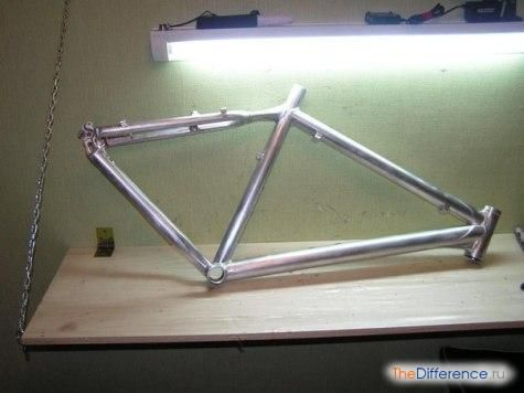 як пофарбувати раму велосипеда