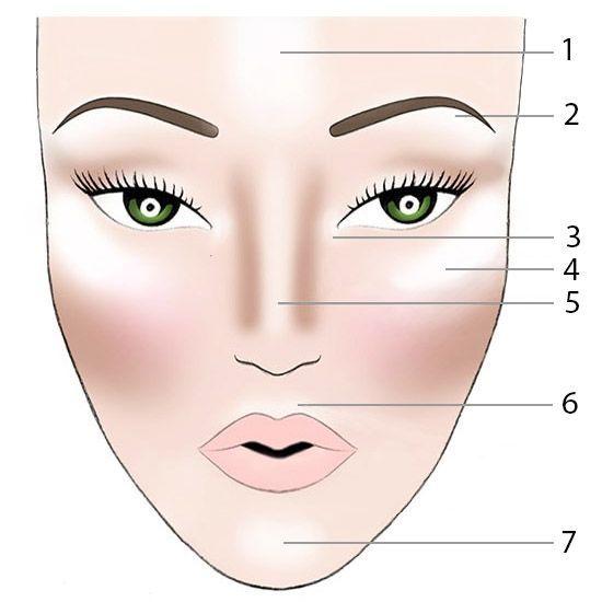 Як наносити хайлайтер на обличчя