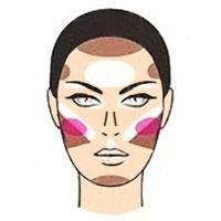 Як наносити хайлайтер на обличчя з блізкопосаженнимі очима