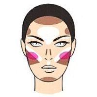 Як наносити хайлайтер на обличчя з шірокораставленнимі очима