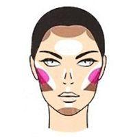 Як наносити хайлайтер на обличчя з маленьким носом