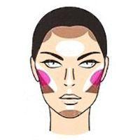 Як наносити хайлайтер на обличчя з широким носом