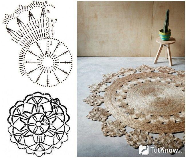 Схеми для плетіння і зовнішній вигляд килимка