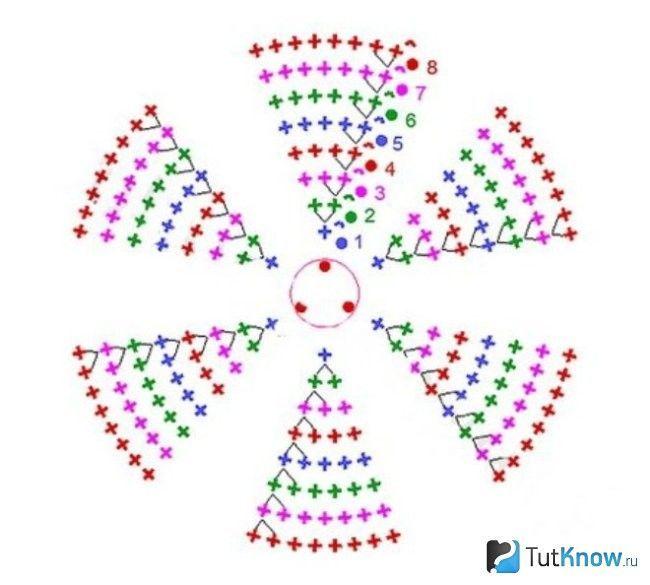 Схема для круглого килимка