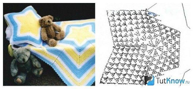 П`ятикутний килимок і схема до нього