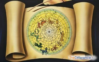 Як скласти гороскоп самому