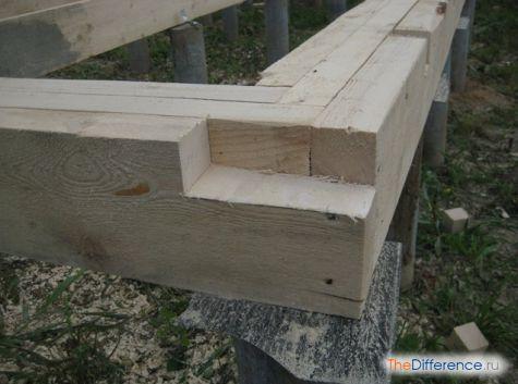 як будувати каркасний будинок