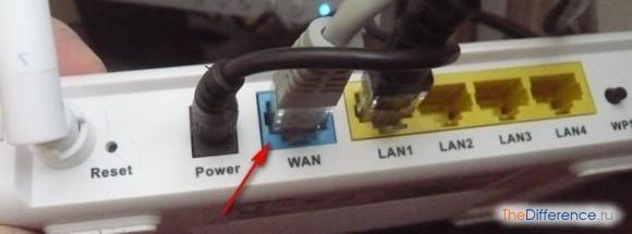 як встановити wi-fi роутер будинку
