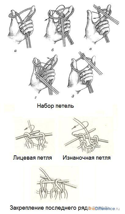як в`язати шарф