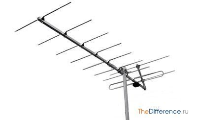 ефірна антена